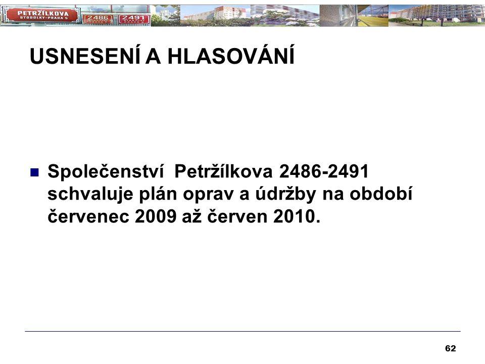 USNESENÍ A HLASOVÁNÍ Společenství Petržílkova 2486-2491 schvaluje plán oprav a údržby na období červenec 2009 až červen 2010. 62