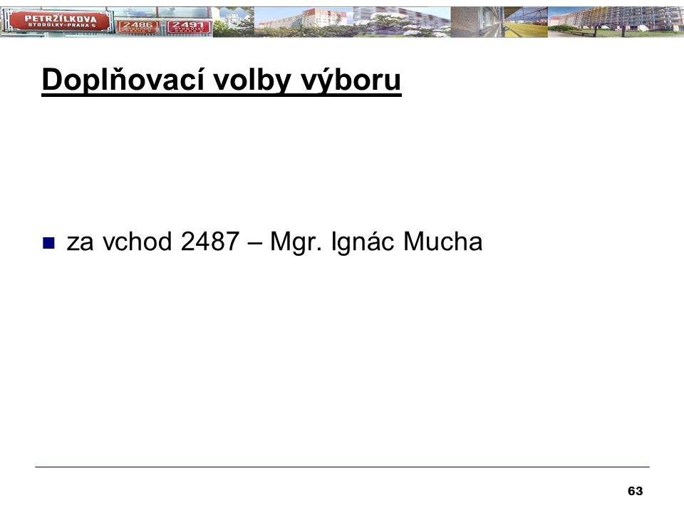 Doplňovací volby výboru za vchod 2487 – Mgr. Ignác Mucha 63