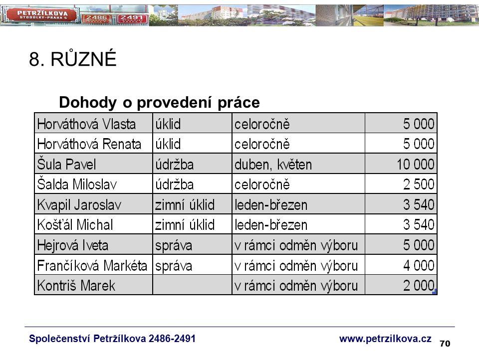 70 8. RŮZNÉ Dohody o provedení práce Společenství Petržílkova 2486-2491 www.petrzilkova.cz