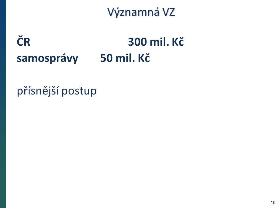 Významná VZ ČR 300 mil. Kč samosprávy 50 mil. Kč přísnější postup 10