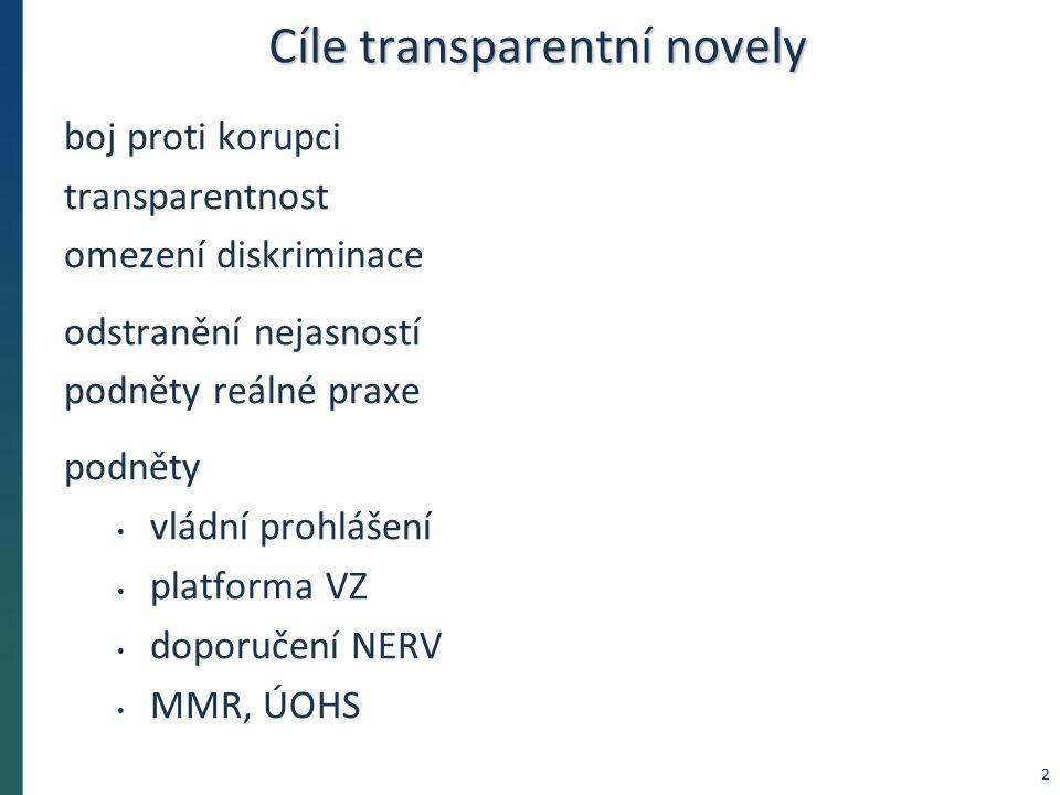 Cíle transparentní novely boj proti korupci transparentnost omezení diskriminace odstranění nejasností podněty reálné praxe podněty vládní prohlášení platforma VZ doporučení NERV MMR, ÚOHS 2
