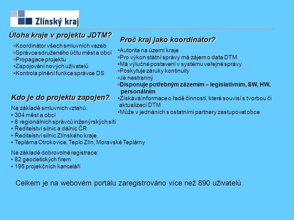 Na základě smluvních vztahů: 304 měst a obcí 8 regionálních správců inženýrských sítí Ředitelství silnic a dálnic ČR Ředitelství silnic Zlínského kraj