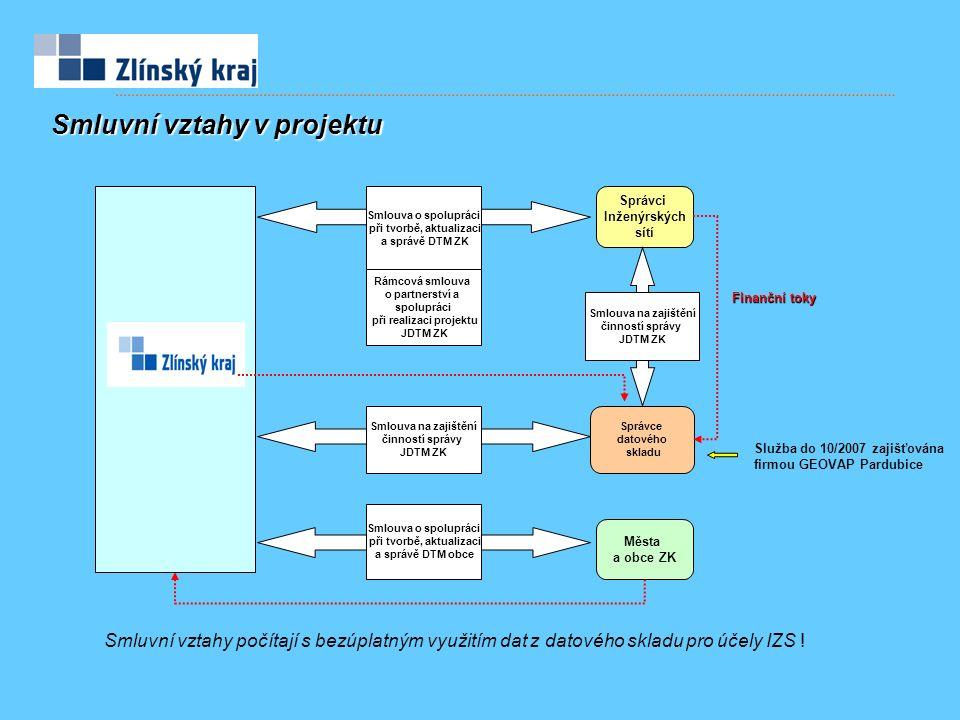Správce datového skladu Města a obce ZK Správci Inženýrských sítí Smlouva o spolupráci při tvorbě, aktualizaci a správě DTM obce Smlouva o spolupráci při tvorbě, aktualizaci a správě DTM ZK Rámcová smlouva o partnerství a spolupráci při realizaci projektu JDTM ZK Smlouva na zajištění činností správy JDTM ZK Smlouva na zajištění činností správy JDTM ZK Smluvní vztahy v projektu Smluvní vztahy počítají s bezúplatným využitím dat z datového skladu pro účely IZS .
