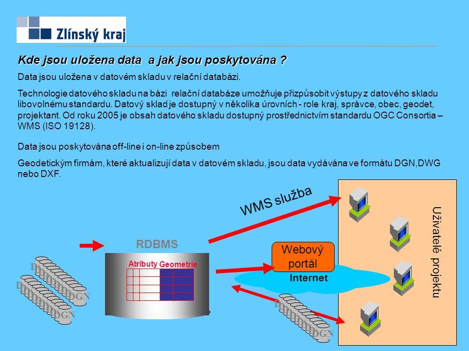 Data jsou poskytována off-line i on-line způsobem Geodetickým firmám, které aktualizují data v datovém skladu, jsou data vydávána ve formátu DGN,DWG n