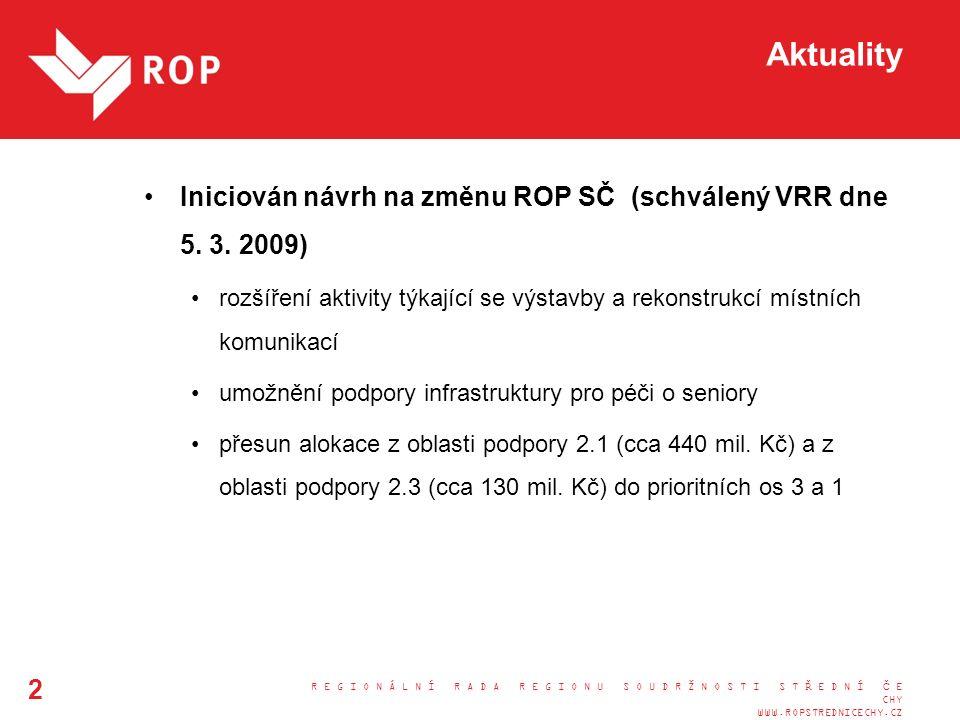 Aktuality Iniciován návrh na změnu ROP SČ (schválený VRR dne 5.
