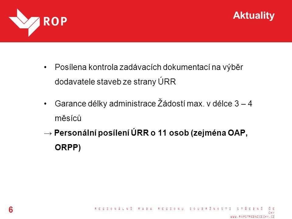 Aktuality Posílena kontrola zadávacích dokumentací na výběr dodavatele staveb ze strany ÚRR Garance délky administrace Žádostí max.