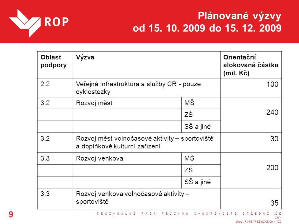 Plánované výzvy od 15. 10. 2009 do 15. 12.