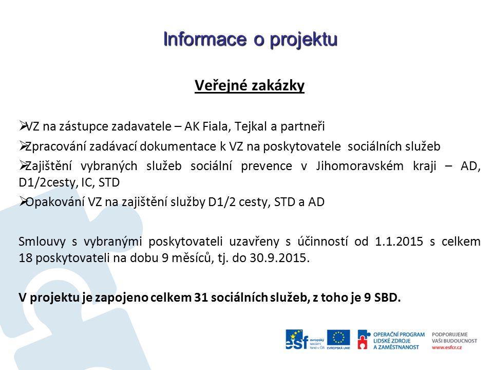 Informace o projektu Veřejné zakázky  VZ na zástupce zadavatele – AK Fiala, Tejkal a partneři  Zpracování zadávací dokumentace k VZ na poskytovatele