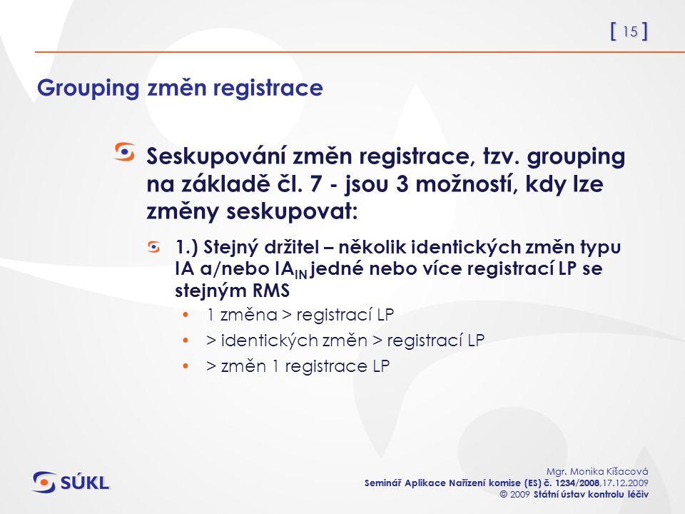 [ 15 ] Mgr. Monika Kišacová Seminář Aplikace Nařízení komise (ES) č.