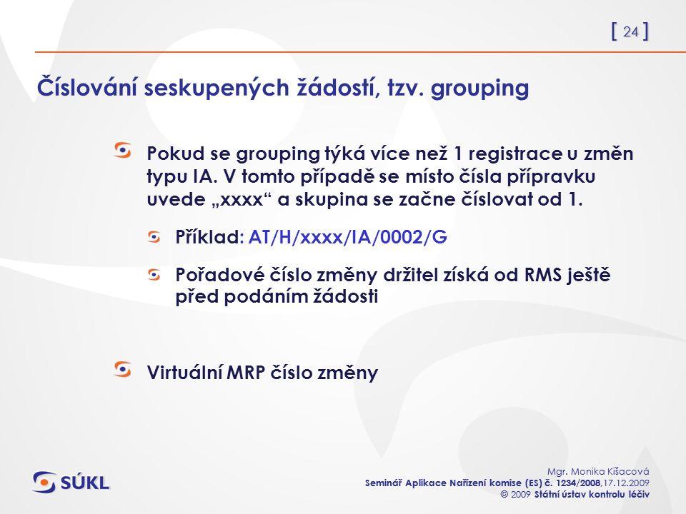 [ 24 ] Mgr. Monika Kišacová Seminář Aplikace Nařízení komise (ES) č.