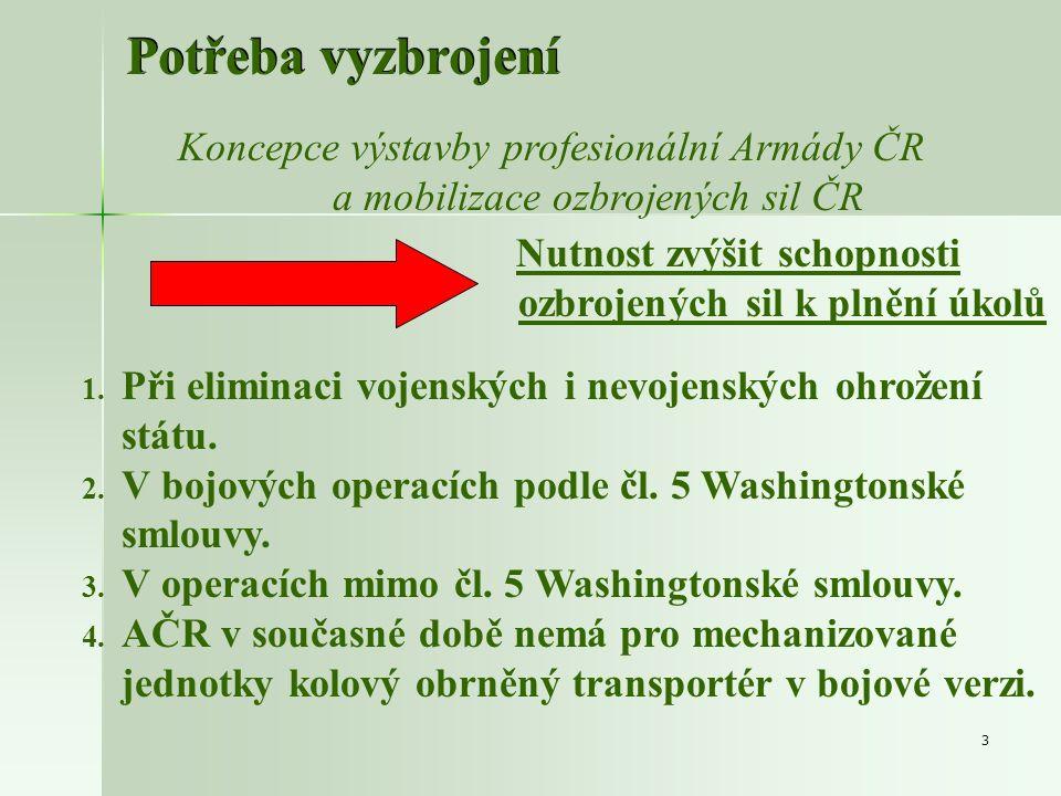 3 Potřeba vyzbrojení Koncepce výstavby profesionální Armády ČR a mobilizace ozbrojených sil ČR Nutnost zvýšit schopnosti ozbrojených sil k plnění úkol