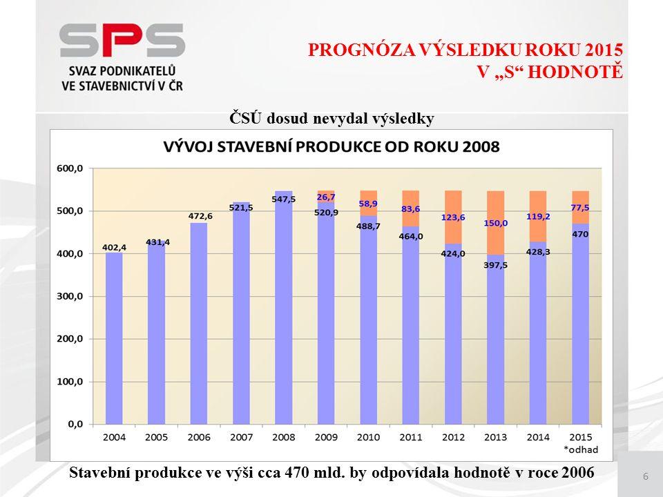 """6 PROGNÓZA VÝSLEDKU ROKU 2015 V """"S HODNOTĚ ČSÚ dosud nevydal výsledky Stavební produkce ve výši cca 470 mld."""