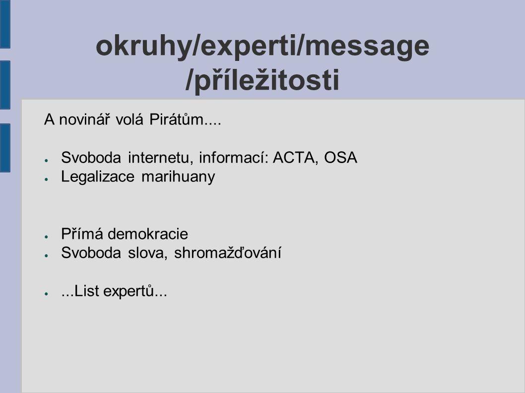 okruhy/experti/message /příležitosti A novinář volá Pirátům....