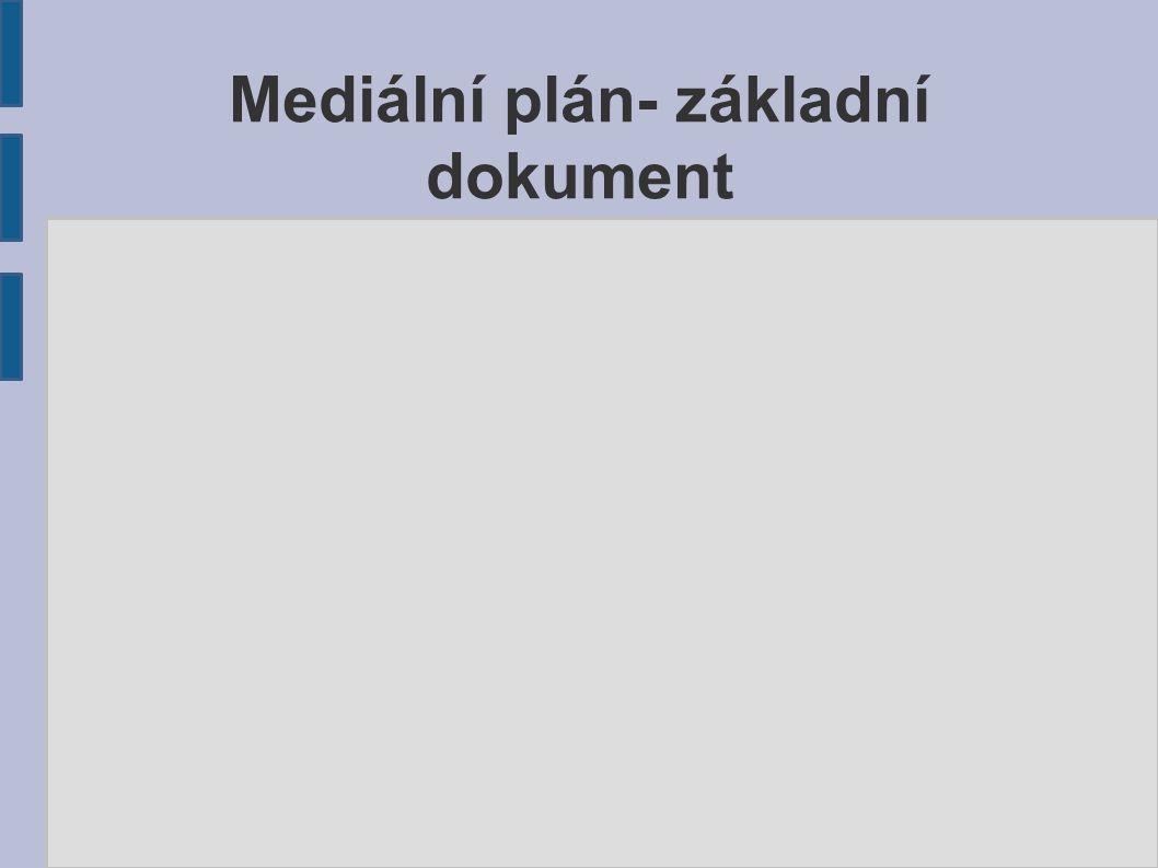 Mediální plán- základní dokument