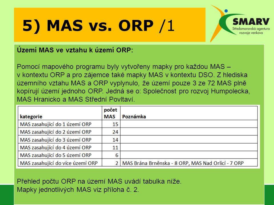 5) MAS vs. ORP /1 Území MAS ve vztahu k území ORP: Pomocí mapového programu byly vytvořeny mapky pro každou MAS – v kontextu ORP a pro zájemce také ma