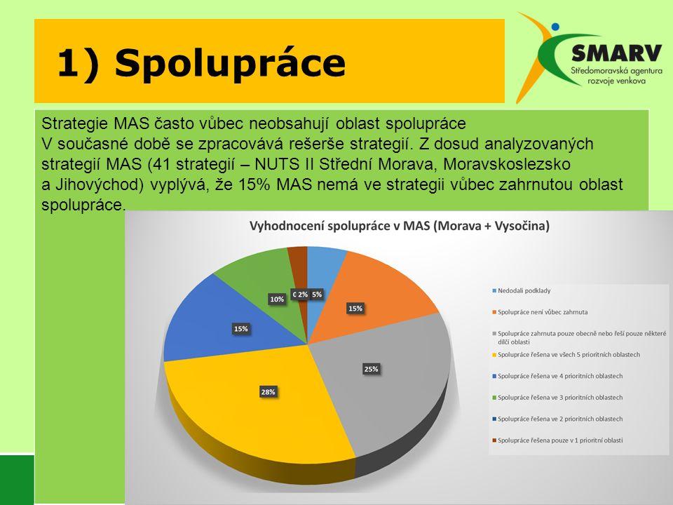 1) Spolupráce Strategie MAS často vůbec neobsahují oblast spolupráce V současné době se zpracovává rešerše strategií. Z dosud analyzovaných strategií
