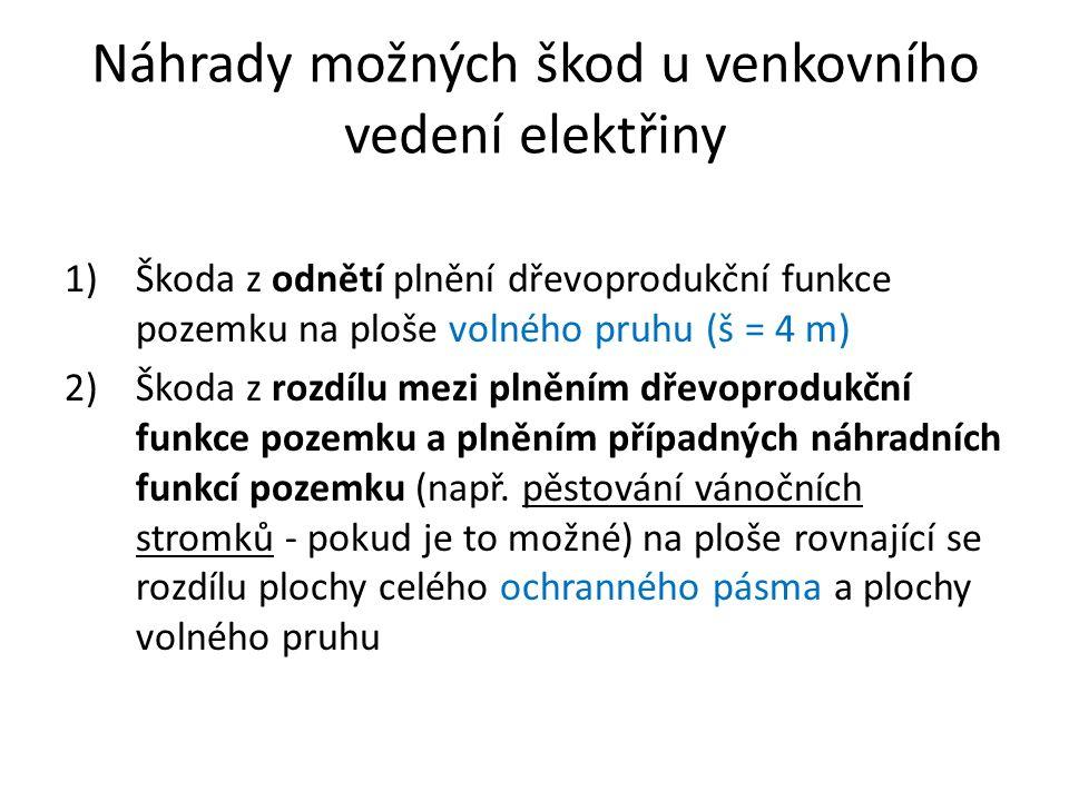 Náhrady možných škod u venkovního vedení elektřiny 1)Škoda z odnětí plnění dřevoprodukční funkce pozemku na ploše volného pruhu (š = 4 m) 2)Škoda z ro