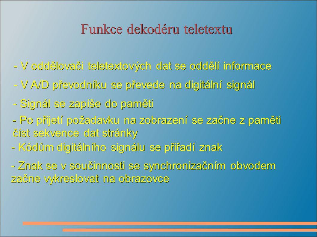 Funkce dekodéru teletextu - V oddělovači teletextových dat se oddělí informace - V A/D převodníku se převede na digitální signál - Signál se zapíše do paměti - Po přijetí požadavku na zobrazení se začne z paměti číst sekvence dat stránky - Kódům digitálního signálu se přiřadí znak - Znak se v součinnosti se synchronizačním obvodem začne vykreslovat na obrazovce