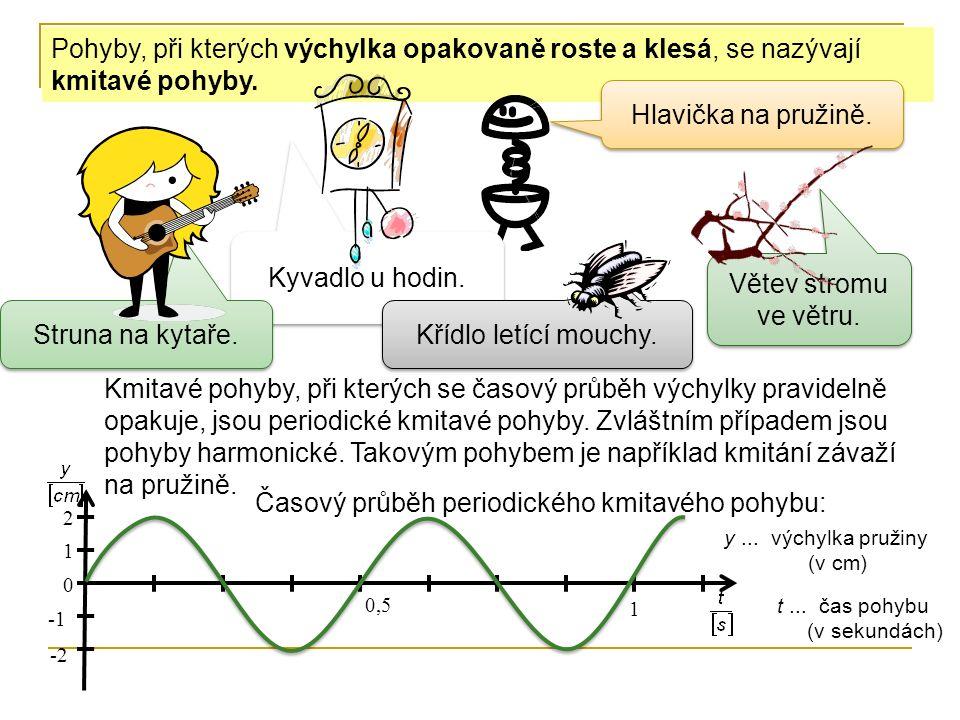 Zvukové jevy (Učebnice strana 166) Svět je plný zvuků.