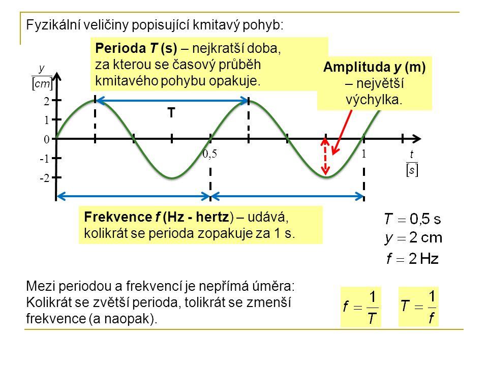 Fyzikální veličiny popisující kmitavý pohyb: 0,51 1 2 -2 0 Mezi periodou a frekvencí je nepřímá úměra: Kolikrát se zvětší perioda, tolikrát se zmenší frekvence (a naopak).