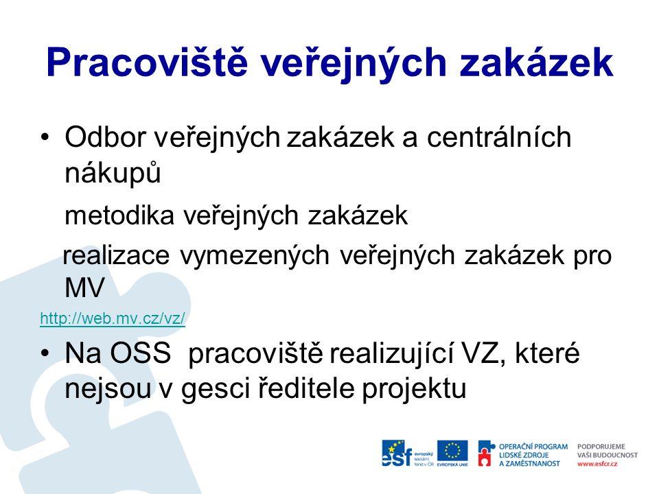 Samostatné oddělení programového řízení Metodický útvar: –IAŘ – metodika řízení projektů (ŘÍP) –Metodika IS SEP