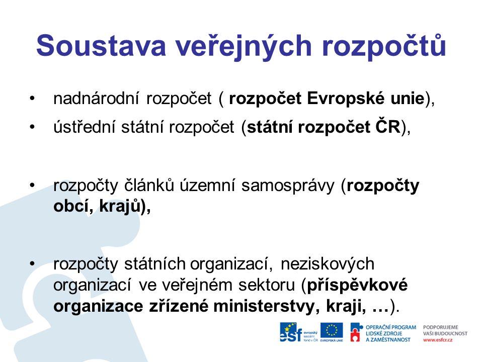 Rozpočtová soustava v ČR Veřejné rozpočty Centralizované Státní rozpočet Decentralizované Rozpočty krajů, obcí, regionálních rad a PO Mimorozpočtové fondy Centralizované (dle zákona) a decentralizované (rezervní, investiční, …)