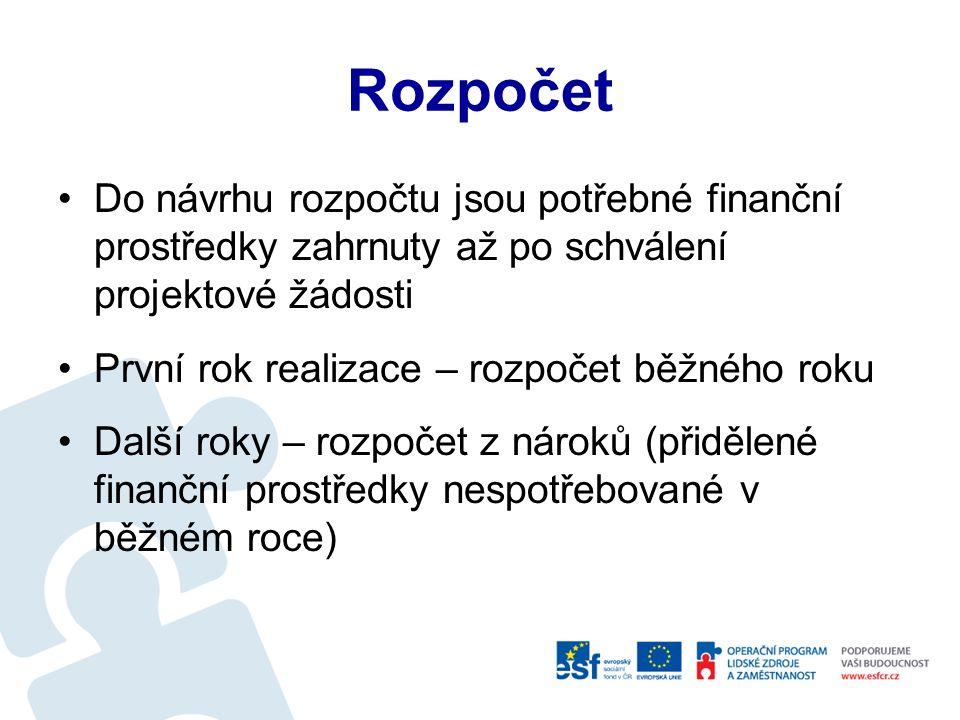Rozpočet Uplatnění požadavků do 30.6. První návrh rozpočtu v IISSP do 31.7.