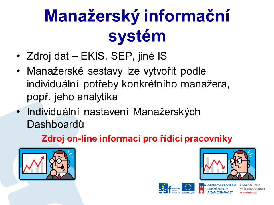 Manažerský informační systém - MIS Informační systém je určen pro podporu efektivity plánovacích a rozhodovacích procesů Přístup přes portál, není nutná znalost ovládání IS SAP – přehledná navigace Přátelské uživatelské rozhraním které nezatěžuje −základní parametry pro výběr údajů jsou přednastavené, −minimalizuje se počet kliknutí potřebných pro spuštění reportu, −je možné přistupovat i z mobilního zařízení