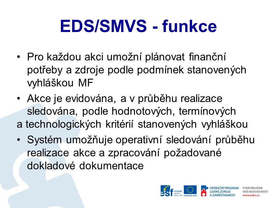 Evidenční dotační systém (EDS) Správa majetku ve vlastnictví státu (SMVS) Systém je určen pro vstup a zpracování dat části státního rozpočtu s vazbou na IISSP Je využíván na jednotlivých ministerstvech s přímým napojením na Ministerstvo financí ČR, kde slouží k centrálnímu zpracování podkladů pro tvorbu plánu výdajů SR a evidování dotací
