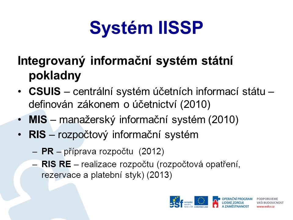 IISSP
