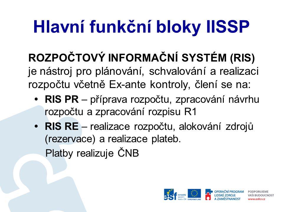 Přehled bloků IISSP včetně vazeb