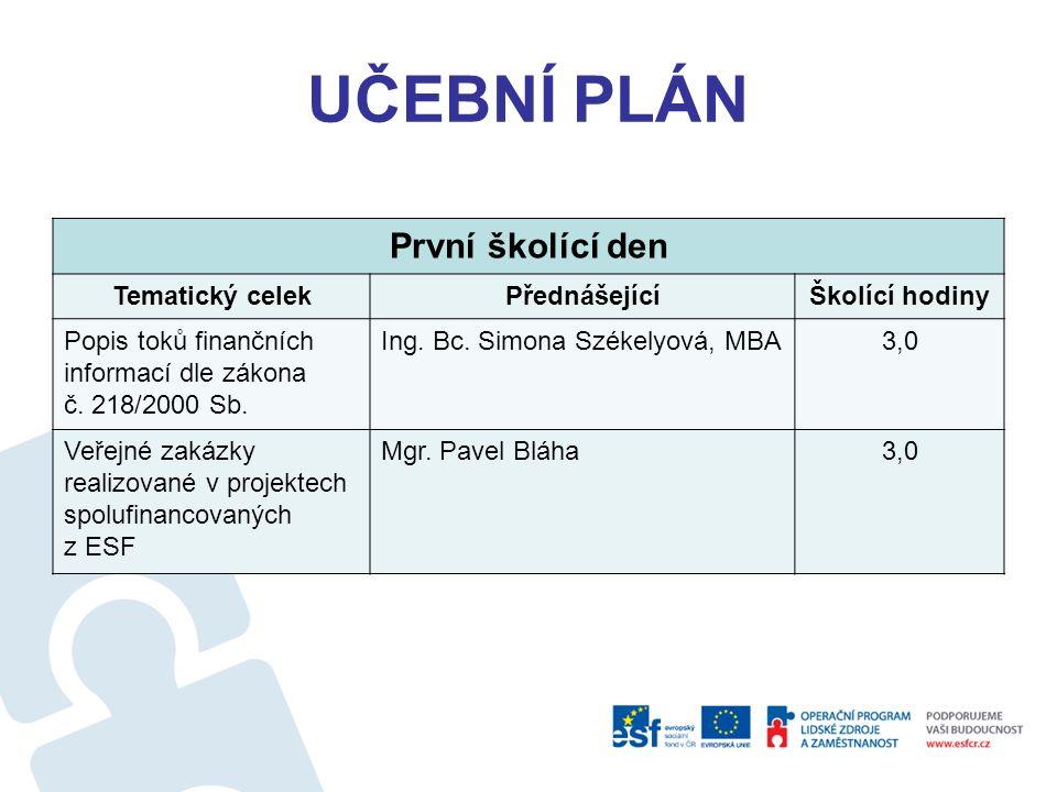 Školící program II.