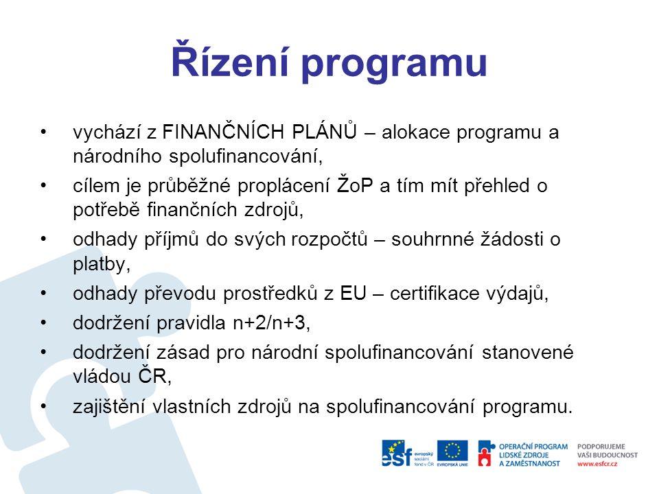 RIS Rozpočtový informační systém - § 3, psím.