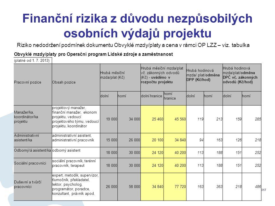 Identifikace konkrétních možných finančních rizik v projektu Ošetření (eliminace) rizik: Přípravu zadávacích podmínek provádějí zkušení zaměstnanci znalí předmětu VZ a postupů dle příslušných ustanovení MP č.
