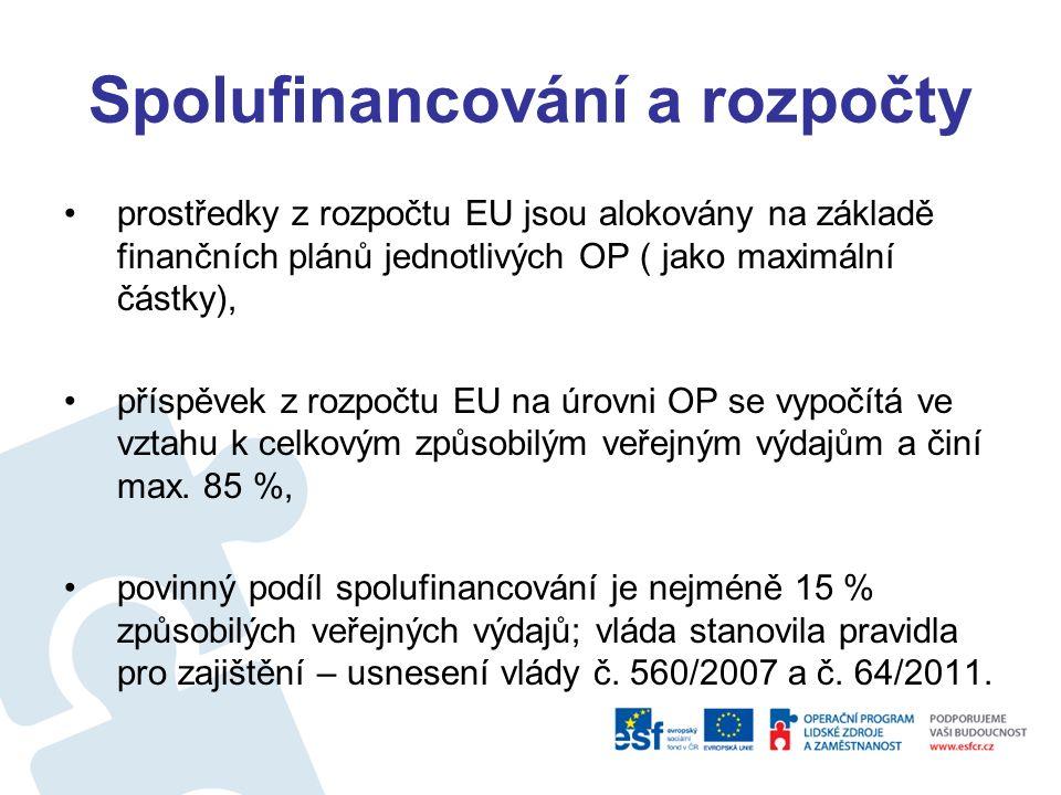 Financování programů Tematické OP: ŘO jsou ministerstva a financování programu je zabezpečeno příslušnou kapitolou ministerstva.