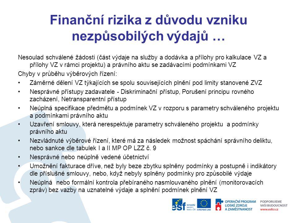 Finanční rizika z důvodu nezpůsobilých osobních výdajů projektu Ošetření (eliminace) rizika: Dodržování postupů D5 Metodiky způsobilých výdajů – část osobní náklady Kontrola dodržení obvyklého rozpětí platů/mezd a vazba na v místě a čase obvyklé Kontrola pracovně právní dokumentace, výkazů práce, návrhů na odměny tak, aby byly splněny požadavky D5 Metodiky způsobilých výdajů – část osobní náklady Důsledná kontrola dělených úvazků – prac.