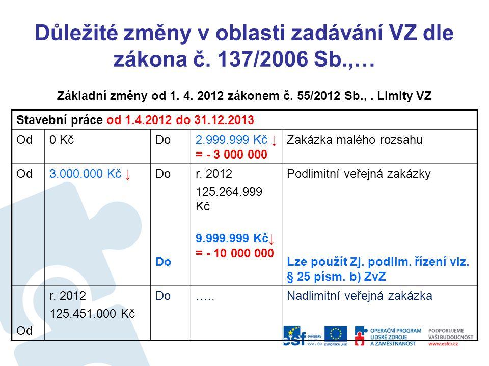 Základní změny od 1.4. 2012 zákonem č. 55/2012 Sb.,.
