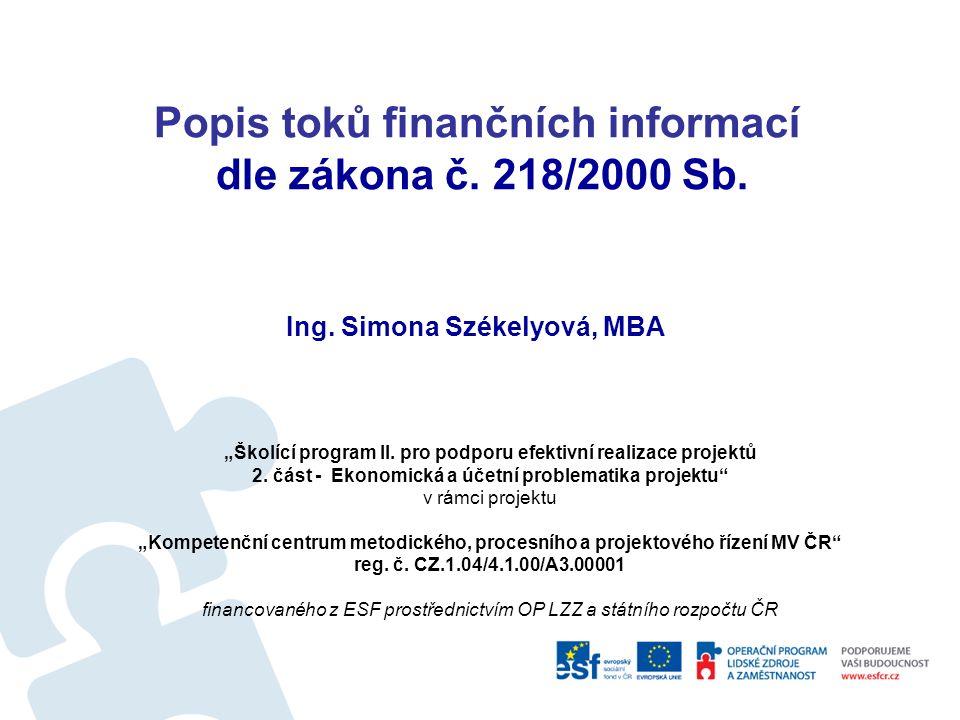 Druhý blok Realizace projektu Řídící kontrola Věcné, časové a finanční podmínky Doklady Majetková evidence IS MV – EKIS, SEP EDS/SMVS IISSP