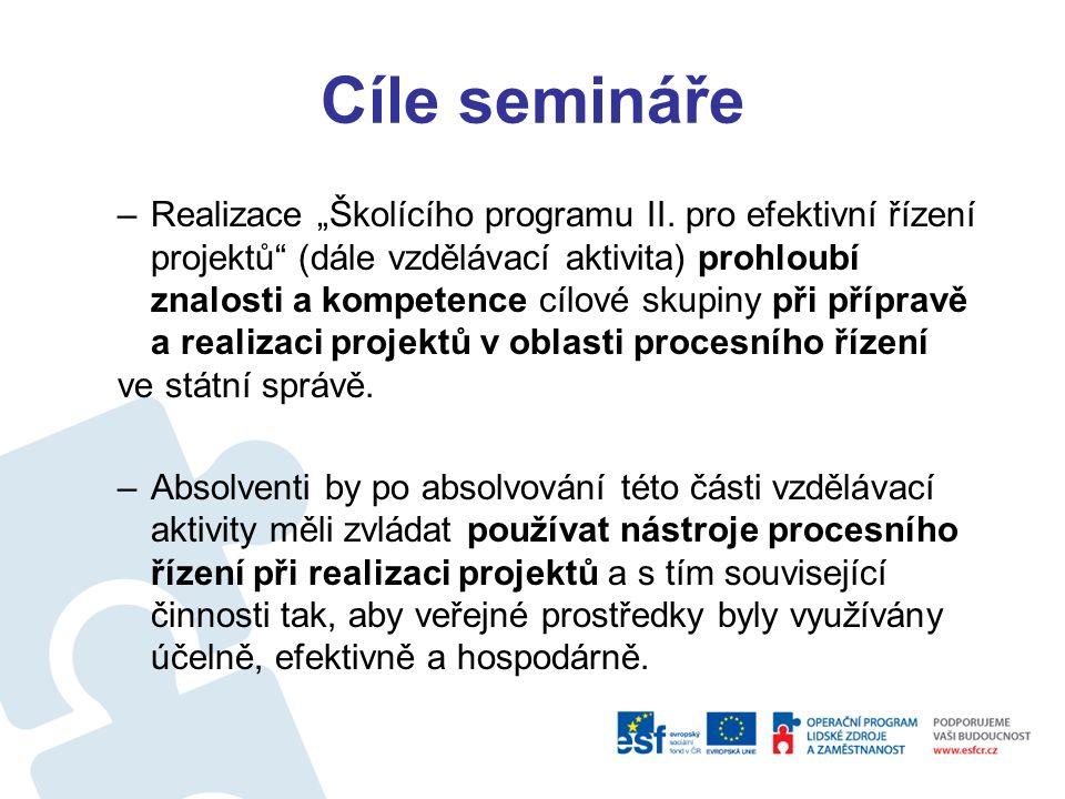 """Cíle semináře –Realizace """"Školícího programu II."""