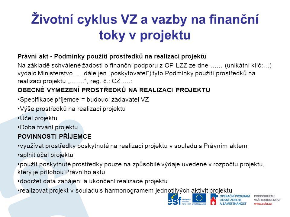 Životní cyklus VZ a vazby na finanční toky v projektu ŽÁDOST O FINANČNÍ PODPORU Z OP LZZ – vazba na VZ 6.