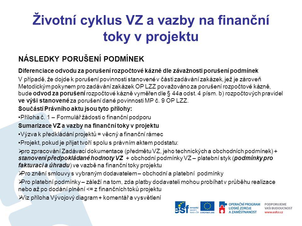 Životní cyklus VZ a vazby na finanční toky v projektu POVINNOSTI PŘÍJEMCE vytvořit podmínky k provedení kontroly (přenést povinnost na dodavatele) vztahující se k realizaci projektu, poskytnout oprávněným osobám veškeré doklady vztahující se k realizaci projektu provádět propagaci projektu (přenést povinnost na dodavatele) v souladu s Manuálem pro publicitu OP LZZ, která je k dispozici na www.esfcr.czwww.esfcr.cz uchovat veškeré dokumenty související s realizací projektu v souladu s platnými právními předpisy ČR, zejména v souladu s § 44 a odst.