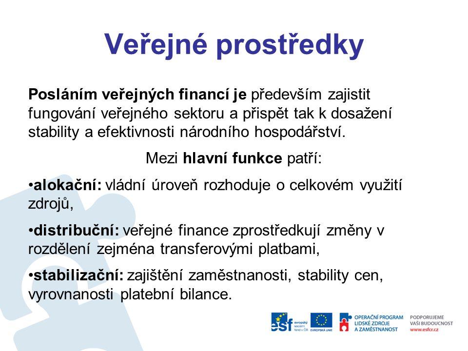 Projektové procesy Příprava projektu –Zpracování projektové žádosti –Definování finanční náročnosti na realizaci projektu –Definování etapizace –Definování parametrů udržitelnosti a odhad potřeby finančních prostředků na udržitelnost