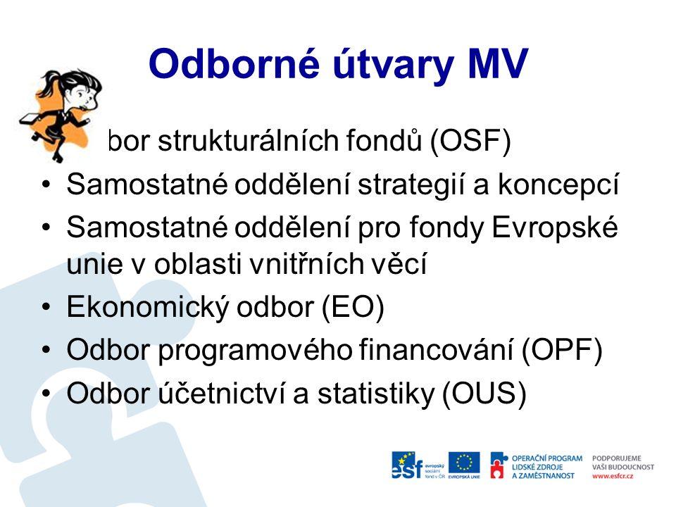 První blok Útvary MV Předpisy MV Rozpočtový proces na MV
