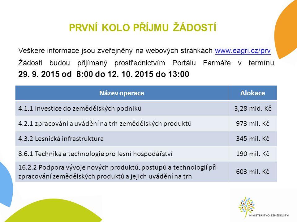 PRVNÍ KOLO PŘÍJMU ŽÁDOSTÍ Veškeré informace jsou zveřejněny na webových stránkách www.eagri.cz/prvwww.eagri.cz/prv Žádosti budou přijímaný prostřednictvím Portálu Farmáře v termínu 29.