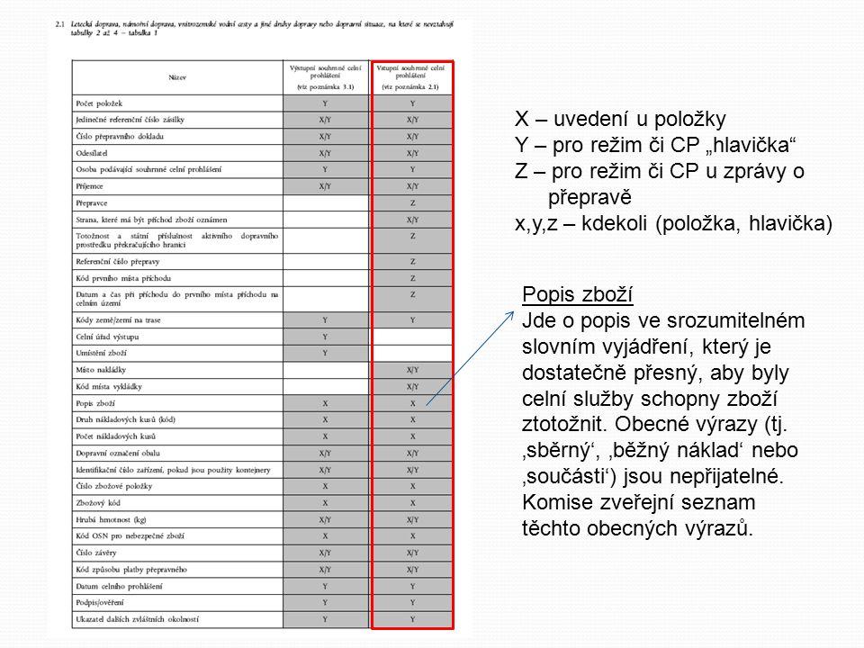 """X – uvedení u položky Y – pro režim či CP """"hlavička"""" Z – pro režim či CP u zprávy o přepravě x,y,z – kdekoli (položka, hlavička) Popis zboží Jde o pop"""