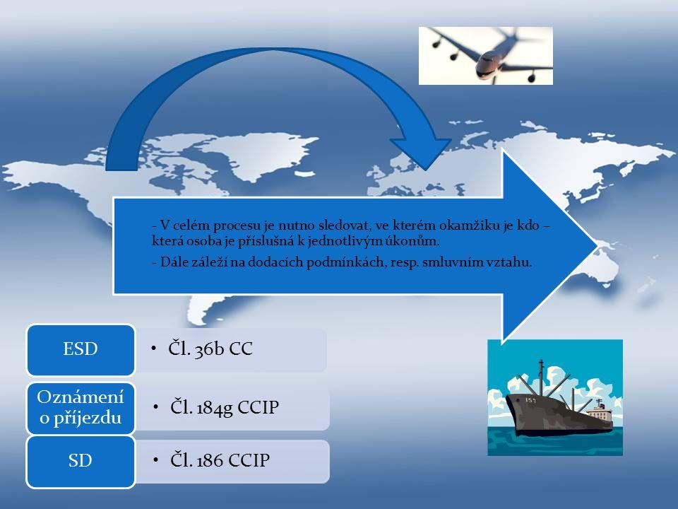 Čl. 186 CCIP SD Čl. 184g CCIP Oznámení o příjezdu Čl.
