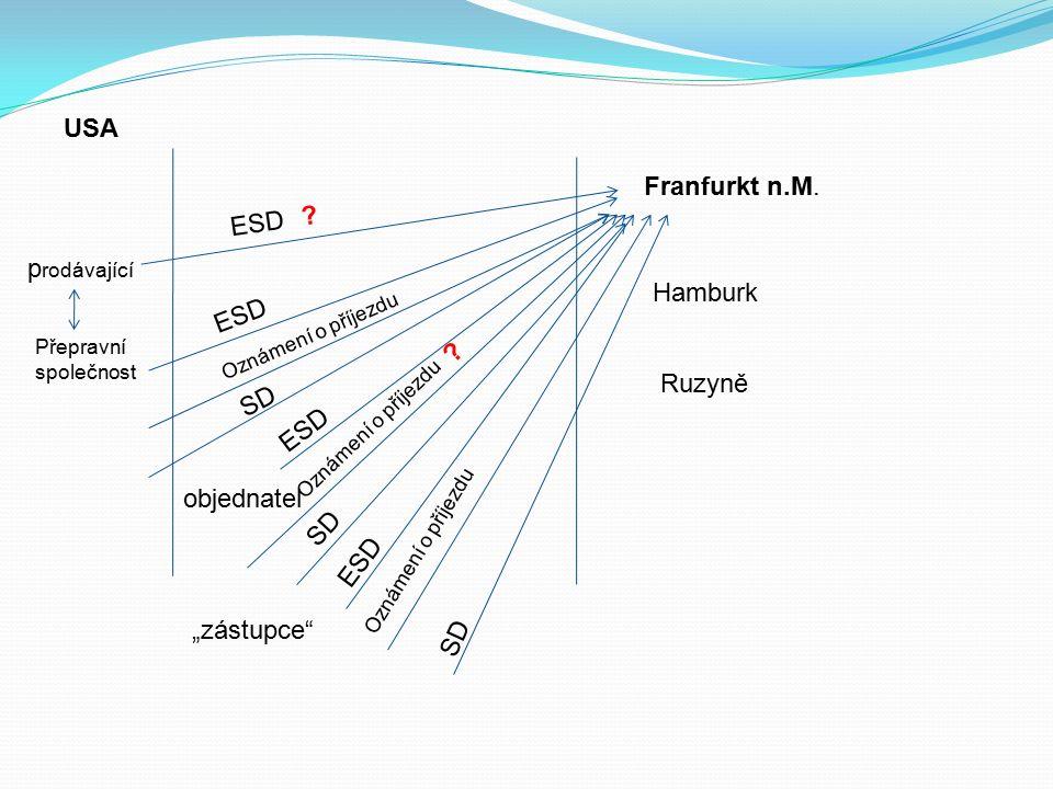 """USA Franfurkt n.M. Hamburk Ruzyně ESD p rodávající Přepravní společnost ESD objednatel """"zástupce"""" ESD Oznámení o příjezdu SD ? ?"""