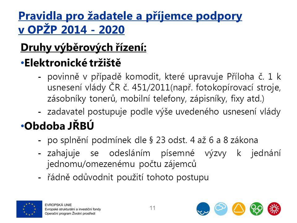 Pravidla pro žadatele a příjemce podpory v OPŽP 2014 - 2020 Druhy výběrových řízení: Elektronické tržiště  povinně v případě komodit, které upravuje Příloha č.