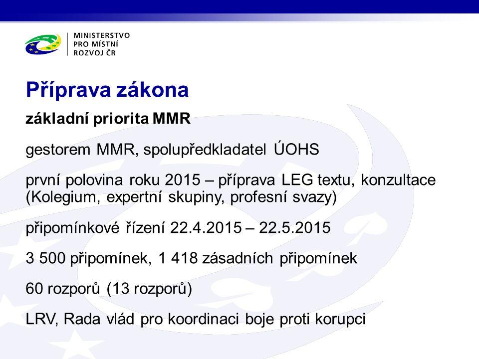 základní priorita MMR gestorem MMR, spolupředkladatel ÚOHS první polovina roku 2015 – příprava LEG textu, konzultace (Kolegium, expertní skupiny, profesní svazy) připomínkové řízení 22.4.2015 – 22.5.2015 3 500 připomínek, 1 418 zásadních připomínek 60 rozporů (13 rozporů) LRV, Rada vlád pro koordinaci boje proti korupci Příprava zákona