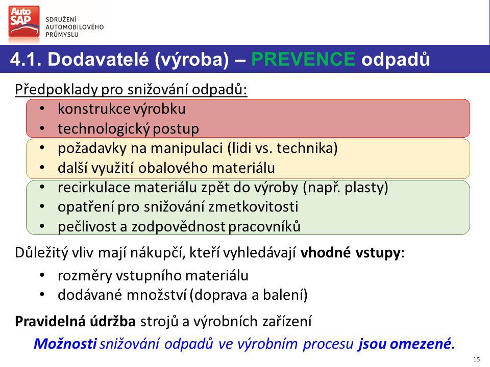 Předpoklady pro snižování odpadů: konstrukce výrobku technologický postup požadavky na manipulaci (lidi vs.